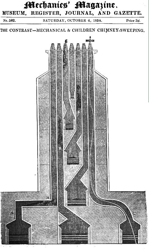 Seven-flue_Stack_1834