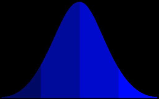 512px-Bellcurve.svg__0